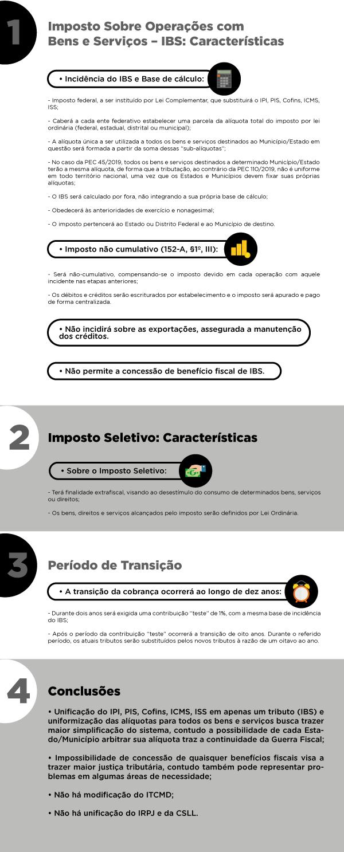 Infográfico News CÂMARA 1