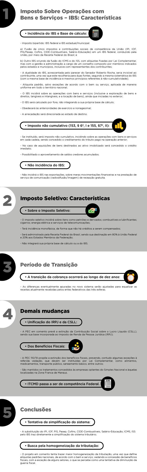Infográfico News SENADO 2
